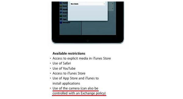 iPad z aparatem