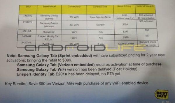 Tabletowo.pl Premiera Samsung Galaxy Tab bez 3G przesunięta Nowości Plotki / Przecieki Samsung