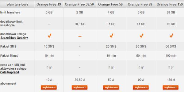 Tabletowo.pl Tablety internetowe u operatorów. Ceny i oferty mobilnego internetu Apple Nowości Samsung
