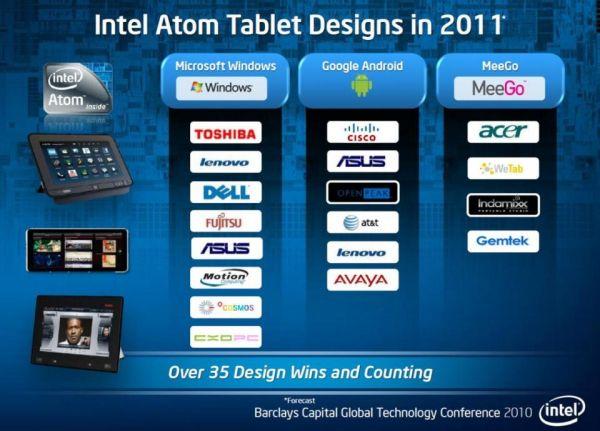 Tabletowo.pl 35 tabletów internetowych z procesorami Intela w 2011 roku Ciekawostki Nowości