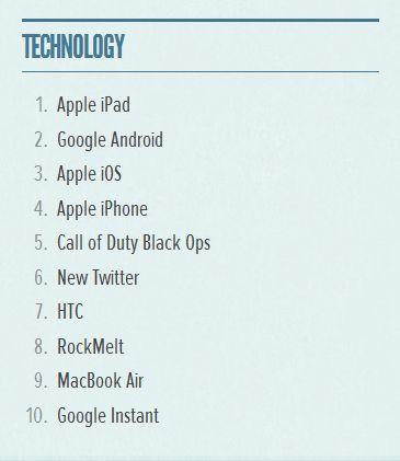 Tabletowo.pl Najczęściej ćwierkaliśmy o... Apple iPadzie Apple Ciekawostki Nowości