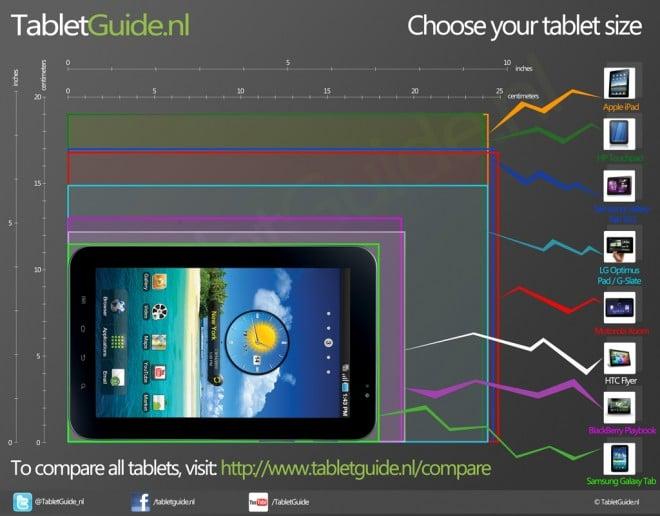 Zestawienie rozmiarów najpopularniejszych tabletów (grafika) 19