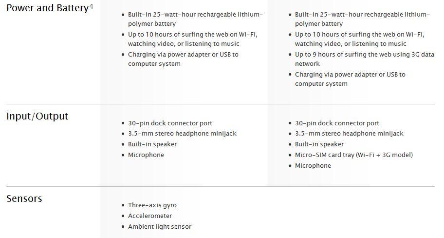 Tabletowo.pl Apple iPad 2 oficjalnie! (wideo) Apple Nowości