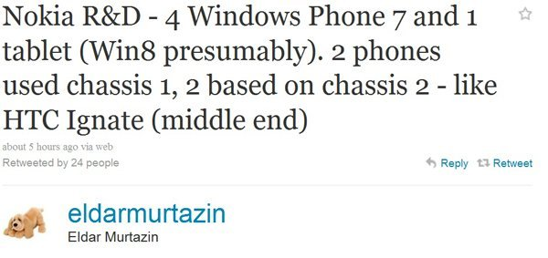 Tabletowo.pl Tablet Nokii z Windows 8? Nokia Nowości Plotki / Przecieki