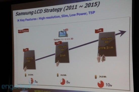 Tabletowo.pl Tablety Samsunga z nowymi ekranami i mocniejszą baterią już za... 5 lat Nowości Plotki / Przecieki Samsung