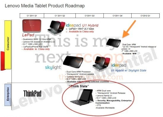 """Tabletowo.pl Tablet Lenovo z ekranem 7"""" i Honeycomb w drodze Nowości Plotki / Przecieki"""
