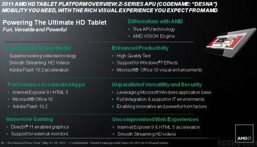 Tabletowo.pl Acer pracuje nad tabletem z AMD Z (Desna)? Nowości Plotki / Przecieki
