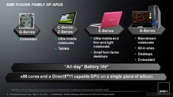 Tabletowo.pl AMD Desna - wszechstronny i potężny układ dedykowany tabletom Ciekawostki Nowości