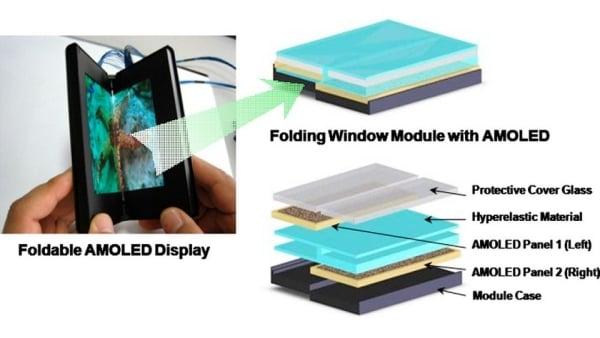 """Tabletowo.pl Rewelacyjne ekrany: Samsung 10,1"""" (2560 x 1600) i składane, LG - AH-IPS LG Nowości Samsung"""