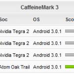 Tabletowo.pl Gorzkie rozczarowanie osiągami tabletów z Intel Oak Trail i Androidem Honeycomb Nowości