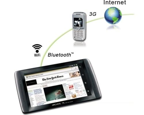 Co kupić: tablet z 3G czy bez? Czyli rzecz o tetheringu