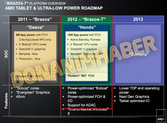 Tabletowo.pl AMD pracuje nad układami Hondo i Samara? Nowości