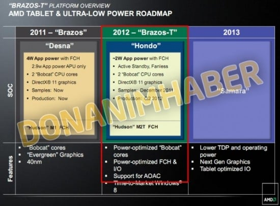 AMD pracuje nad układami Hondo i Samara? 20