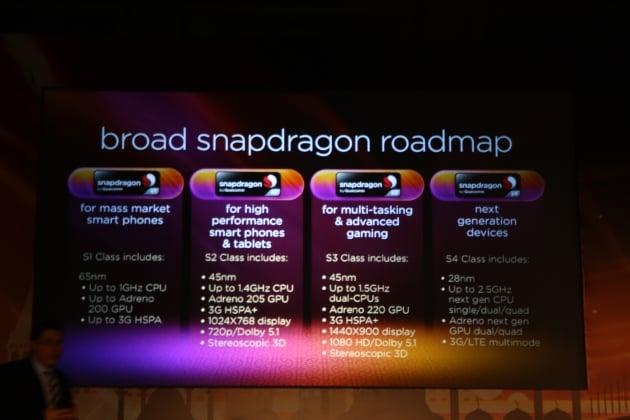 Tabletowo.pl Będą tablety z Windows 8 i procesorami Qualcomm Snapdragon z serii S4 Nowości