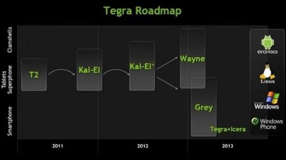 Tabletowo.pl nVidia pracuje nad kolejnymi procesorami: Kal-El+ i Grey Nowości