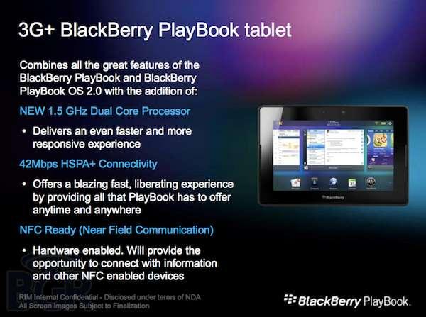 Tabletowo.pl BlackBerry Playbook 3G+, czyli nad czym pracował RIM Nowości Plotki / Przecieki