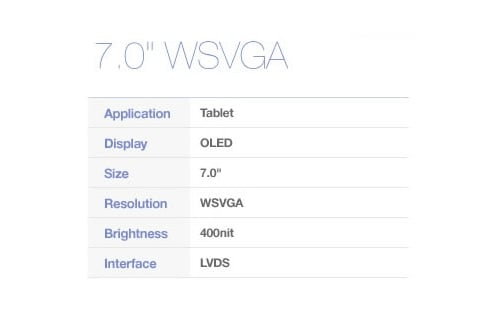 Tabletowo.pl Samsung szykuje tablet z 7-calowym ekranem AMOLED? Nowości Plotki / Przecieki Samsung