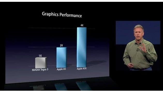 "Tabletowo.pl Nvidia: ""Niech Apple udowodni moc procesora A5X"" Apple"