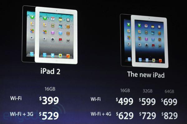 """""""Nowy iPad"""" oficjalnie zaprezentowany. W Polsce już 23 marca! 18"""
