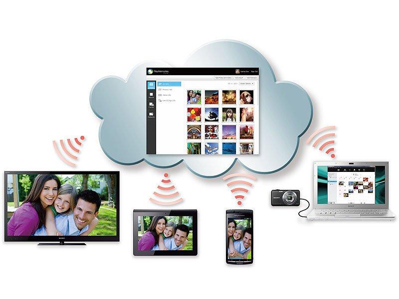Tabletowo.pl Sony PlayMemories: 5GB na Twoje zdjęcia w chmurze (wideo) Nowości