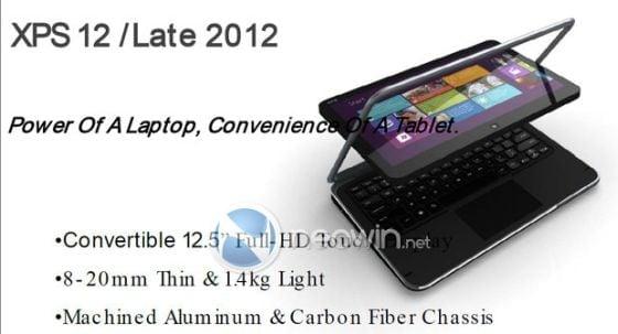 Tabletowo.pl Dell XPS 12 z Windows 8 zaginionym bratem Latitude 10 Nowości Plotki / Przecieki