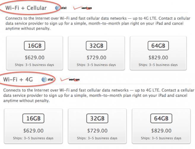 """Tabletowo.pl Apple usuwa """"4G"""" z nazwy nowego iPada Apple"""
