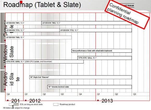 Tabletowo.pl Plan Fujitsu zdradza nadejście tabletów z Androidem i Windows 8 Nowości