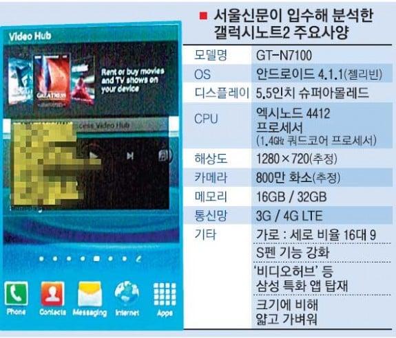 Samsung Galaxy Note 2 z Androidem 4.1.1 Jelly Bean i 5,5-calowym ekranem HD 720p? 21