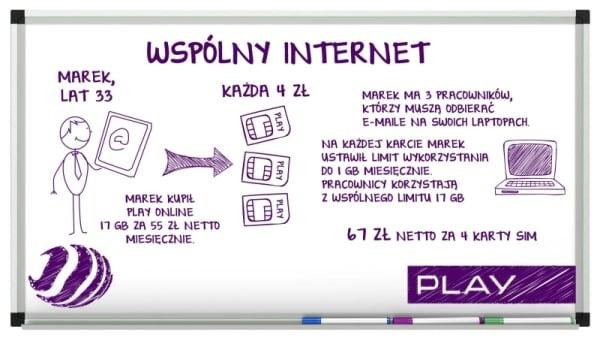 wspólny internet play online