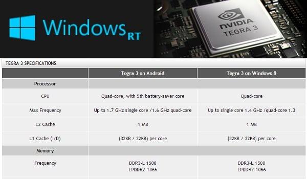 Tabletowo.pl Windows RT wciąż wymaga optymalizacji dla procesorów Tegra 3 Microsoft Nowości