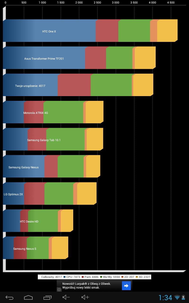 Recenzja tabletu window n101 2 for Window quadrant
