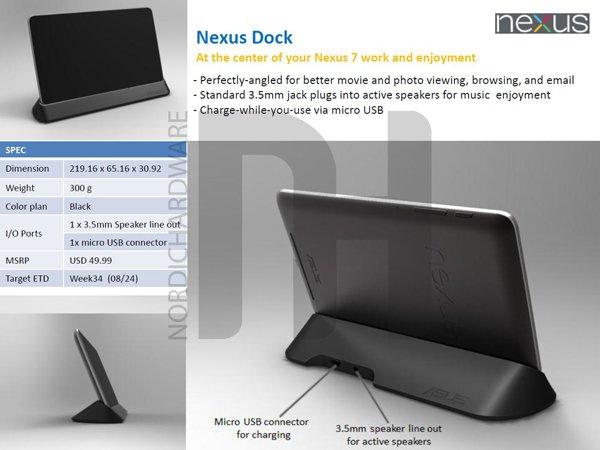 Tabletowo.pl Stacja dokująca dla Google Nexus 7 w grudniu. Cena nie przekroczy 50 dolarów Akcesoria Asus