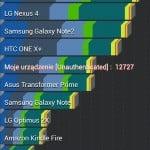 Recenzja tabletu Nexus 7 3G
