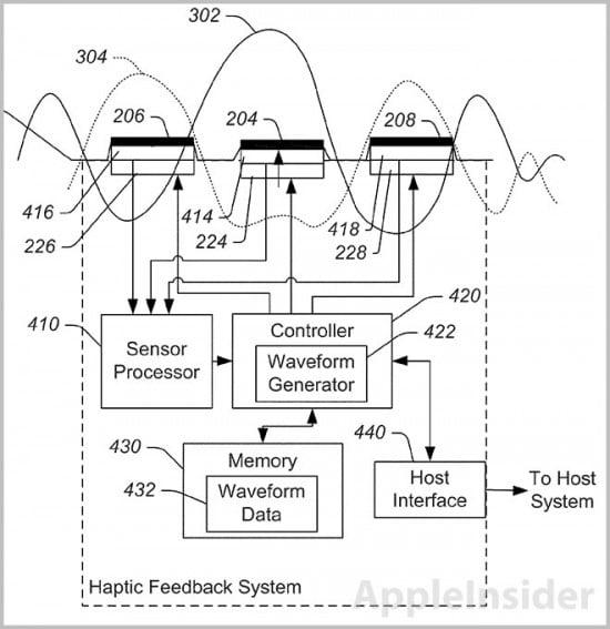Tabletowo.pl Kolejny patent Apple: technologia haptyczna w tabletach Apple Ciekawostki Koncepcje Nowości