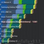 Recenzja tabletu NavRoad Nexo 3G