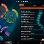 Recenzja tabletu Onda V812 36