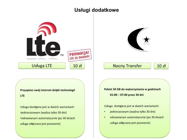 internet na kartę lte plus