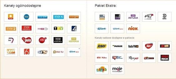 Tabletowo.pl Mobilna TV – czy aby na pewno taka mobilna? (recenzja) Recenzje