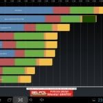 Recenzja tabletu Onda V972
