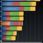 Recenzja tabletu Prestigio MultiPad 8.0 Note