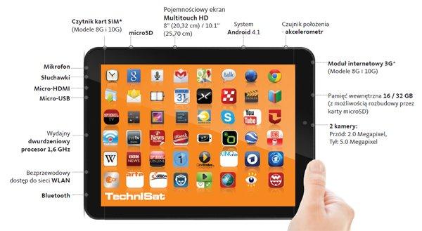 TechniSat wprowadza na polski rynek nowe tablety TechniPad 8 i TechniPad 10