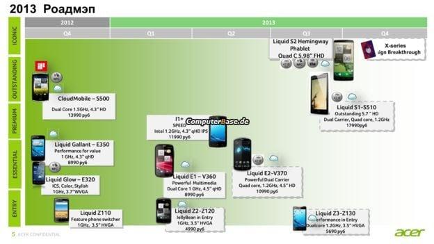 Nadchodzi 5,98-calowy Acer Liquid S2, mocny tabletofon za prawie 800 dolarów 19