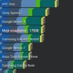 Recenzja tabletu Asus MeMO Pad FHD 10