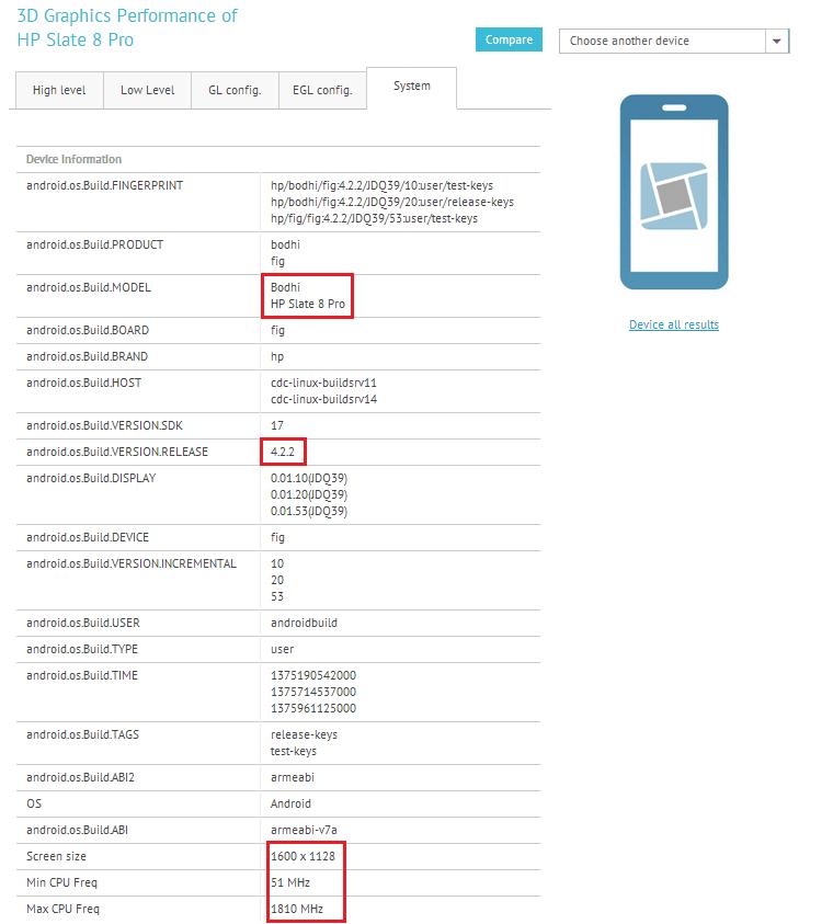 HP Slate 8 Pro (Bodhi)