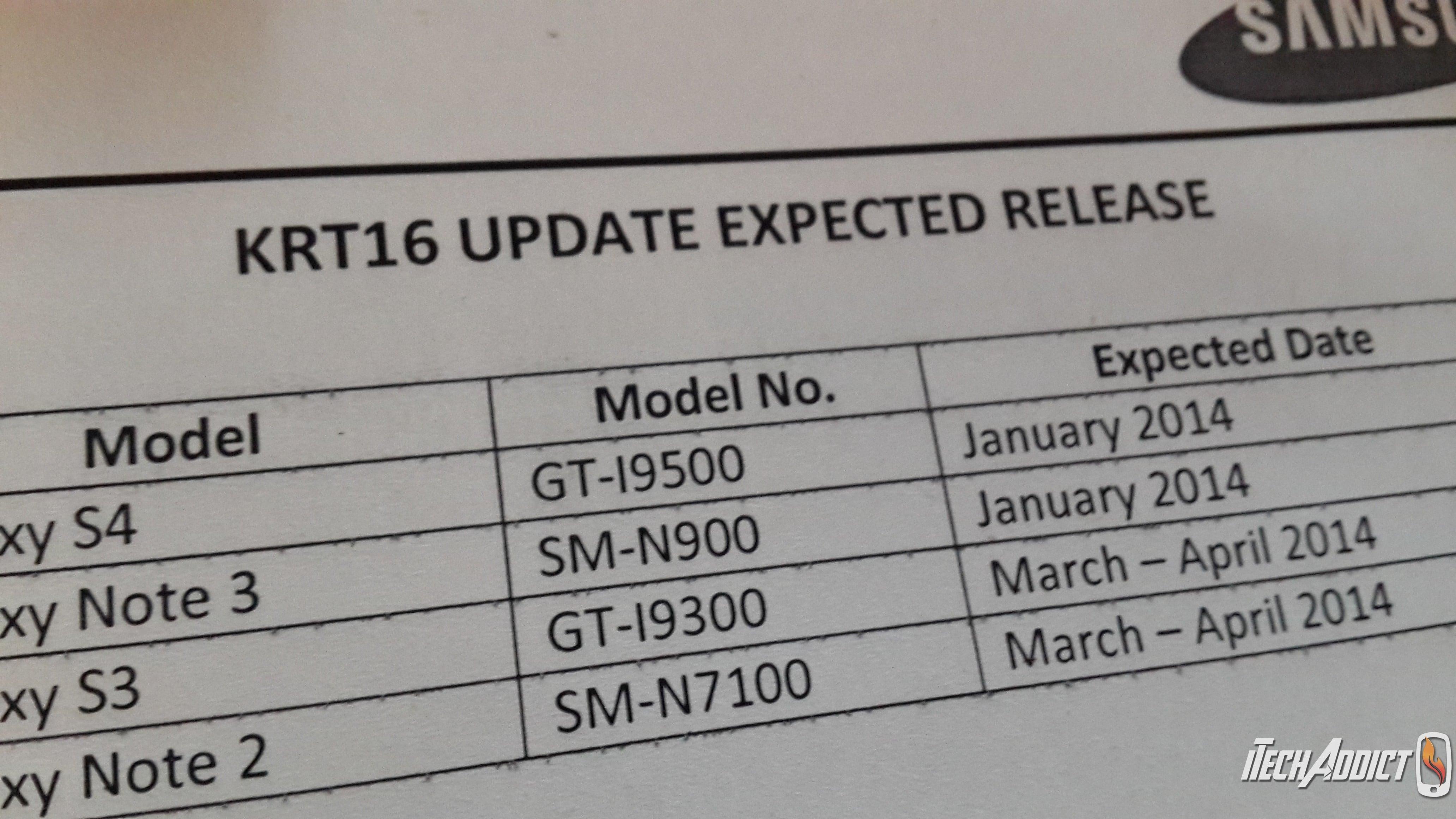 KitKat dla Galaxy Note 2 i Galaxy Note 3 - kiedy?