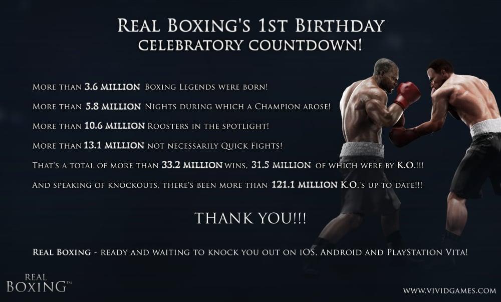 Tabletowo.pl Real Boxing obchodzi pierwsze urodziny, a ja mam dla Was jeszcze cztery kody na wersję tytułu na iOS Aplikacje Ciekawostki Nowości
