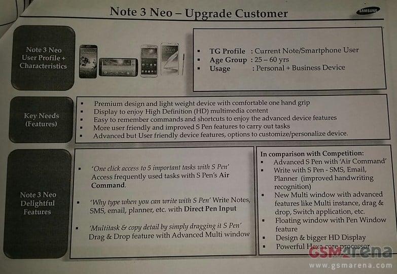 Samsung Galaxy Note 3 Neo (Lite)
