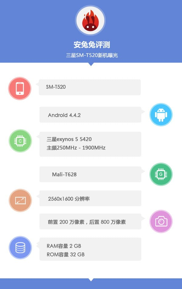 Samsung-Galaxy-Tab-Pro-10-1-Specs-Leak-Features-Exynos-CPU