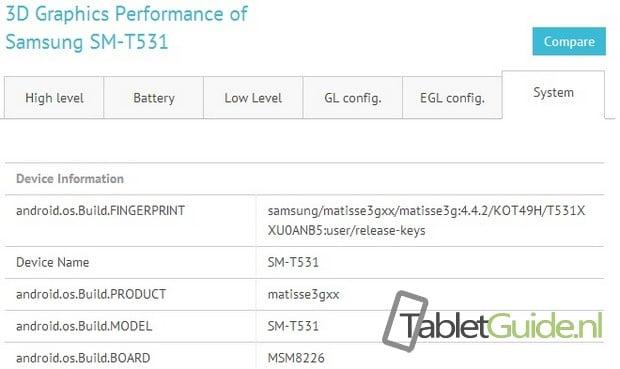 Tabletowo.pl Snapdragon 400 będzie napędzać nadchodzące tablety Samsunga z serii Galaxy Tab 4? Nowości Plotki / Przecieki Samsung