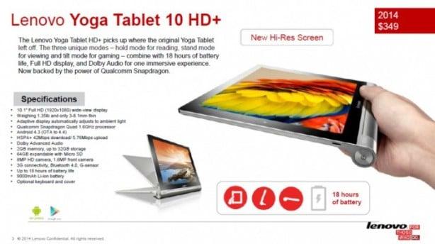 Yoga HD+